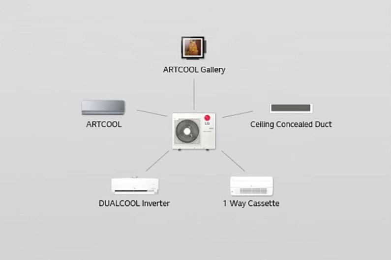 LG Multi-Split Piping System - Ecovair HVAC Solutions