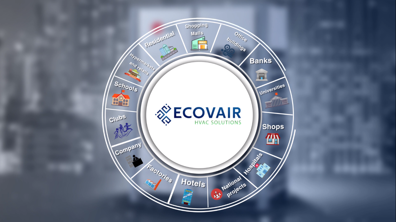 ECOVAIR I Energy Efficient HVAC Solutions House